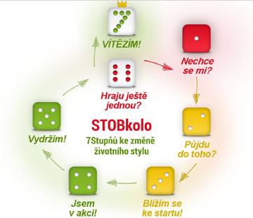 STOBkolo