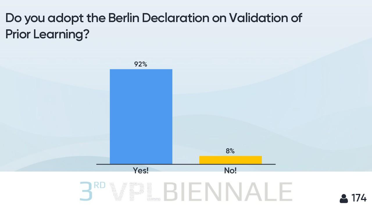 3 VPL Biennale Umfrage
