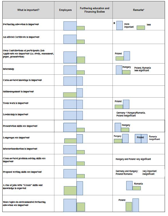 Figure 2: Erasmus+ project EUBILD UNAKLIM