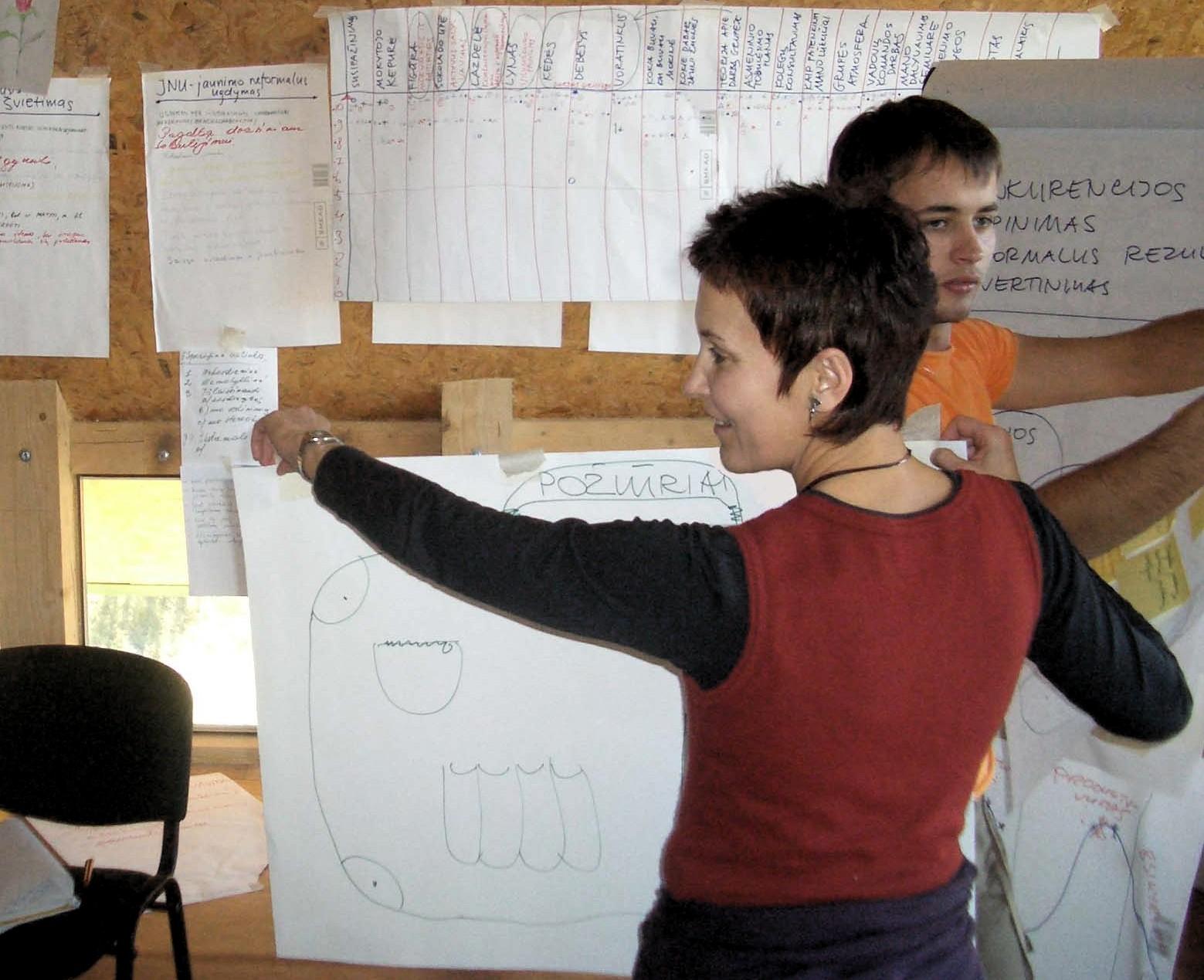 Arūnė Taunytė. Aktyvaus mokymosi metodai