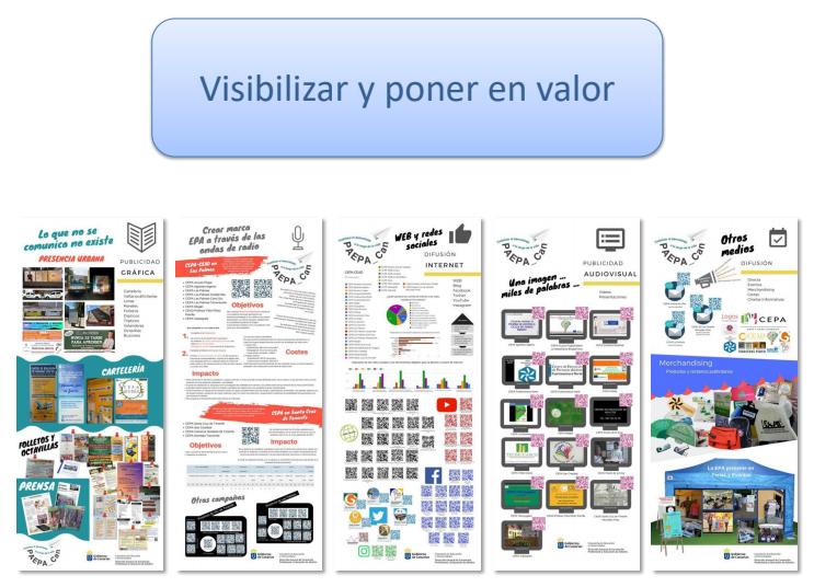 Infografías campañas publicitarias centros