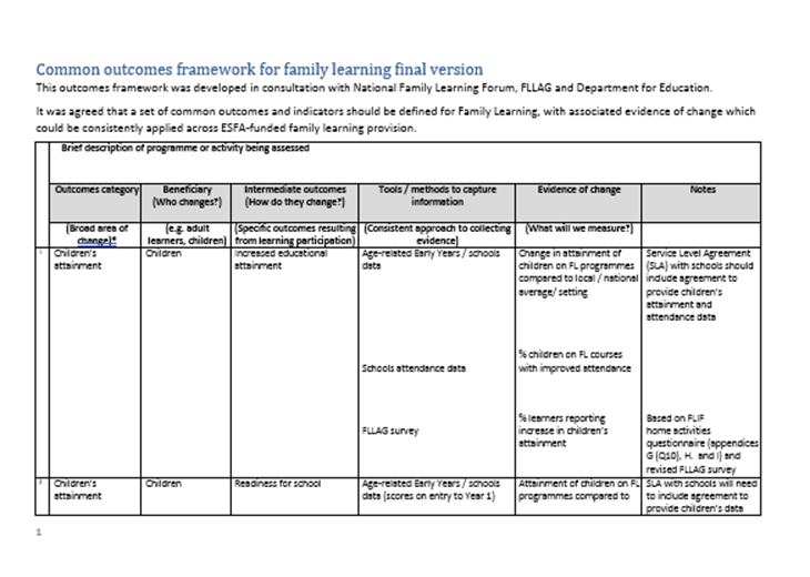 Common outcomes framework for family learning (final version) developed in consultation with National Family Learning Forum, FLLAG and Department for Education