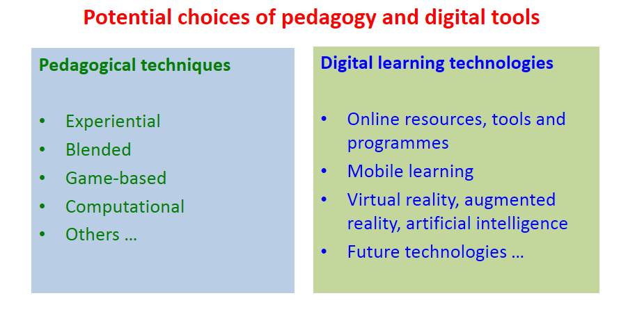 Choices of pedagogy
