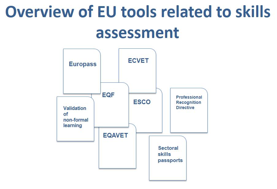 EU Assessment Tool EPALE