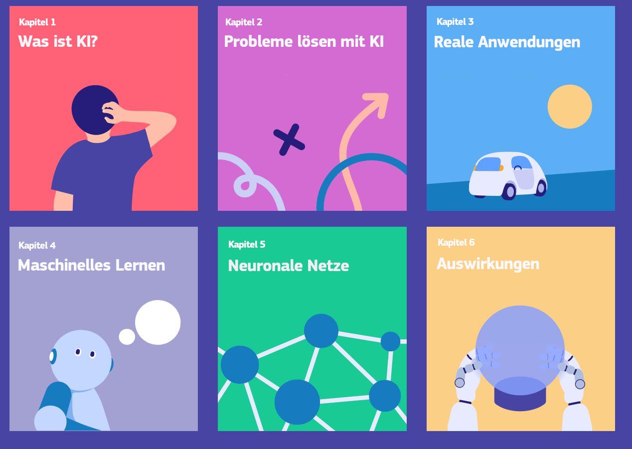 Onlinekurs Elements of AI_EPALE