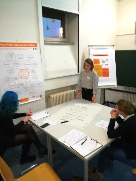 Perspektivwechsel_Workshop Bamberger Forum 2019