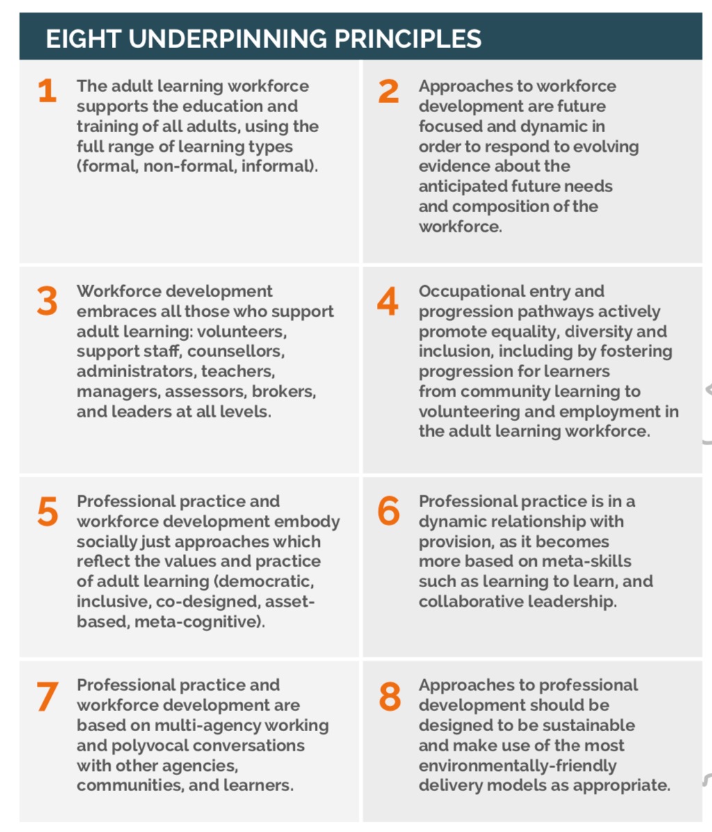 Eight underpinning principles infographic