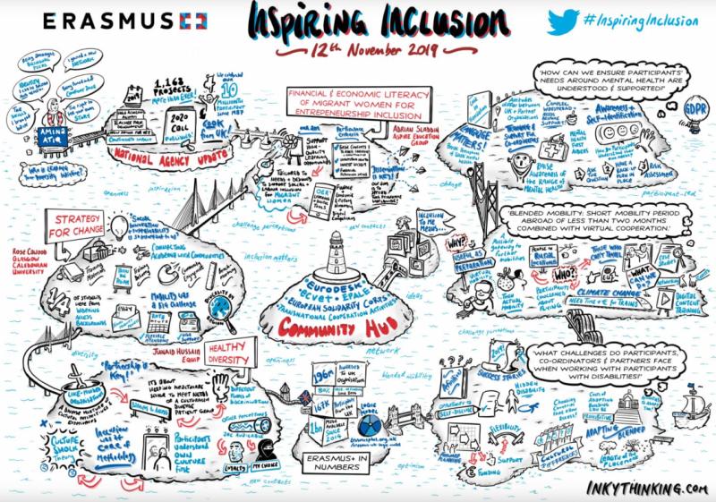 Inspiring Inclusion illustration