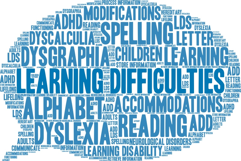 Learning disabilities word cloud