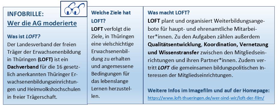 LOFT_Bamberger Forum 2019