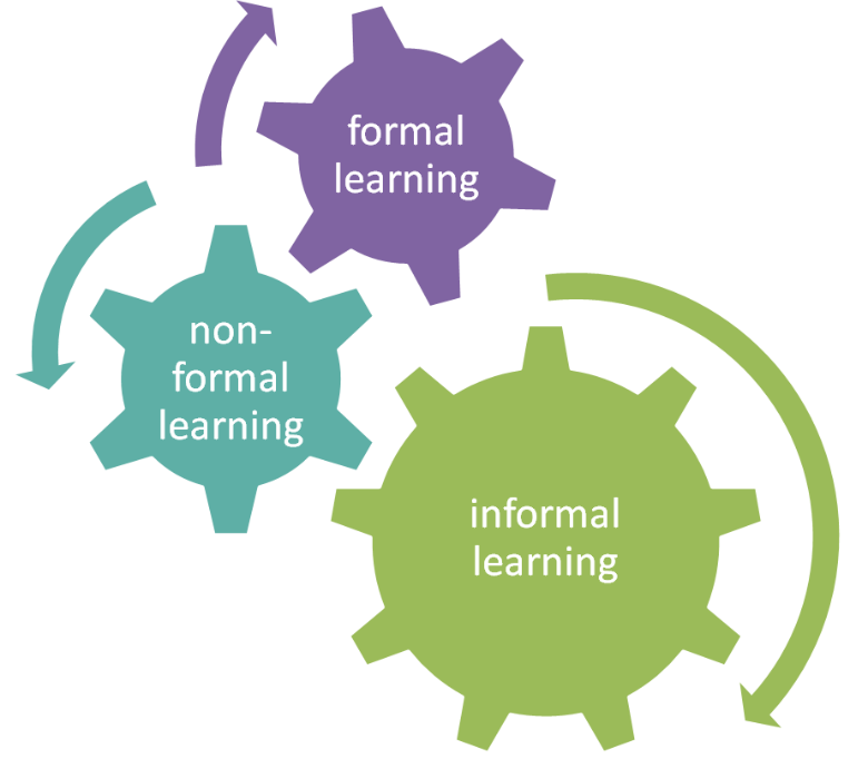 Non-formal and informal learning EPALE