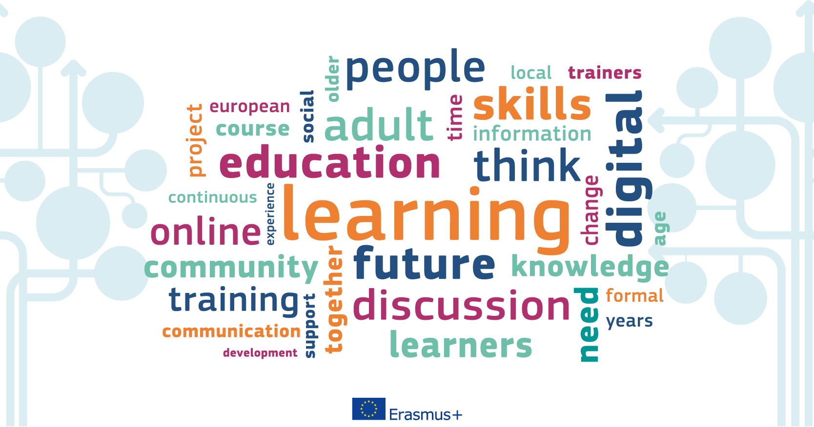 The Future of Adult Learning