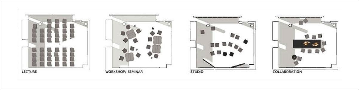 Classroom Design Standards Uk ~ Õppimisruum millist mõju avaldab ruum õppeprotsessile