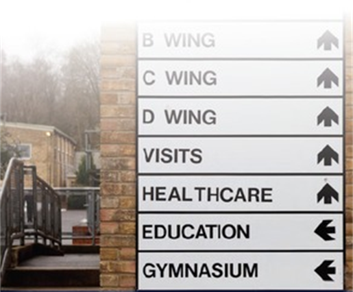 A sign on a brick wall that shows the direction to various parts of a prison: B Wing, C Wing, D Wing, Visits, Healthcare, Education, Gymnasium