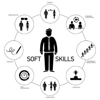 Performance Reviews additionally Social Quotes together with Uk Organisations Launch Consultation Importance Soft Skills in addition Metabolic Rate additionally pany picnic. on social work quotes funny