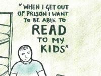 "A drawing of a man in prison saying, ""When I get out of prison I want to be able to read to my kids."""