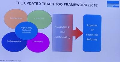 Teach Too programme principles