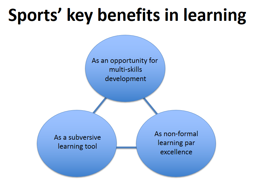 Projects with sports in adult learning